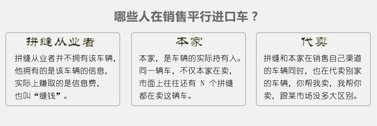 购买平行进口车如何防骗?揭秘天津港平行进口车骗局