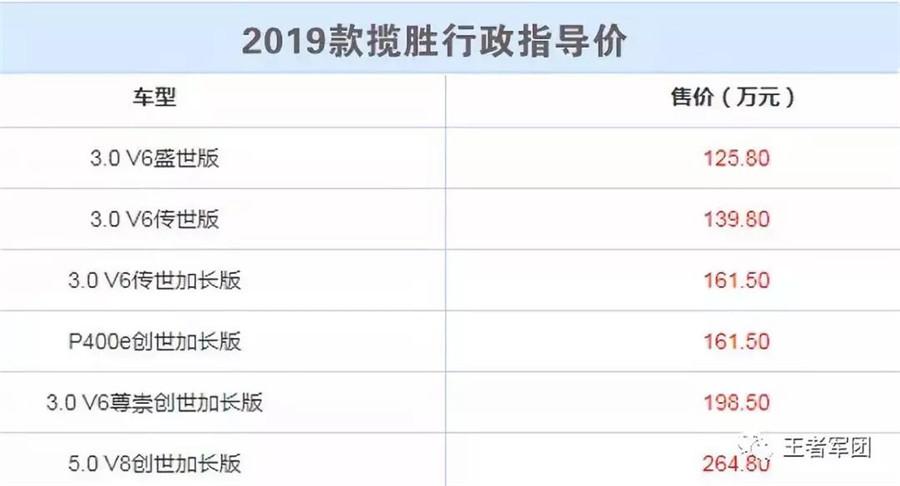2019款路虎价格全部揭晓